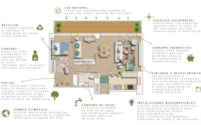 10 sencillos pasos para convertir en ecológica la reforma de nuestra vivienda