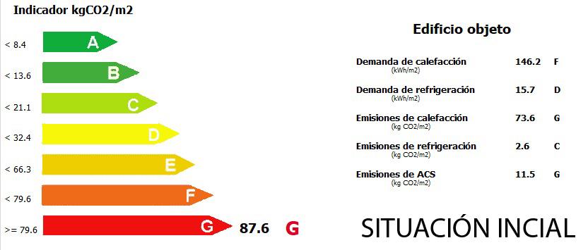 Certificado de eficiencia energética Incial